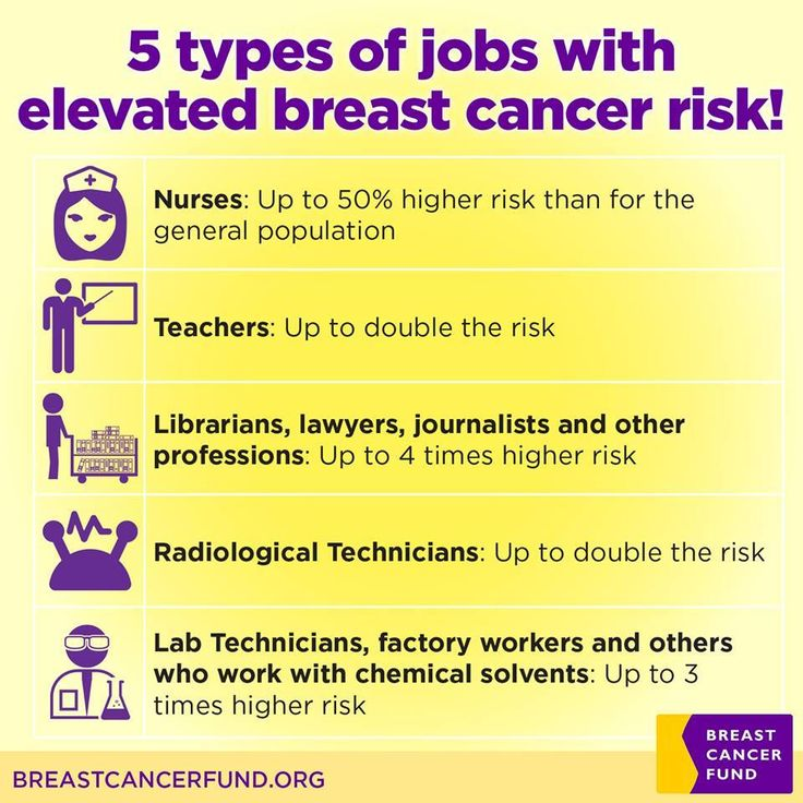 68 Best Facing Our Risk Of Cancer Images On Pinterest: 66 Best Get The Facts Images On Pinterest