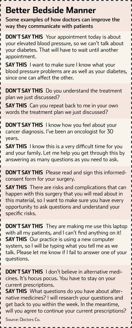 Best MdPatient Dialogue Images On   Cancer Health