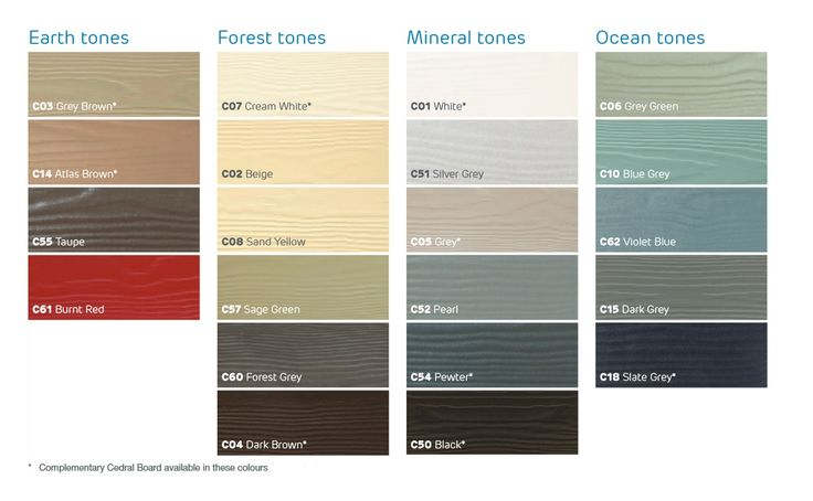 EW1WB-Painted Cedral Weatherboard (Painted Finish) from Southern Sheeting Supplies