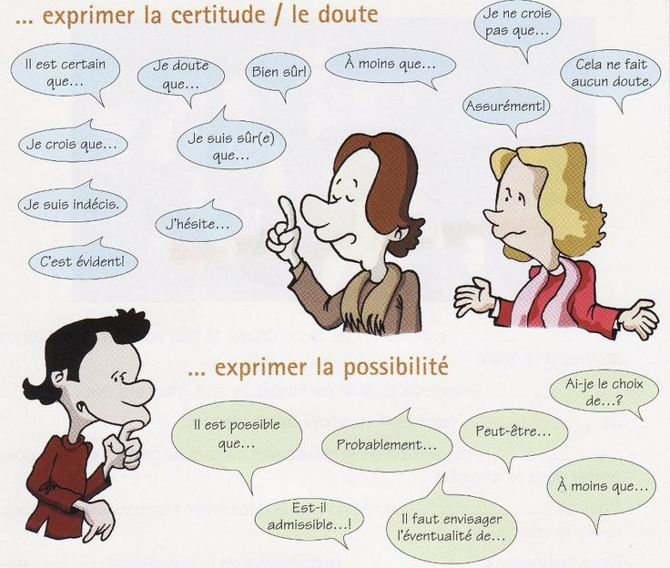Wiki with tons of grammar activities exprimer la certitude, le doute, la possibilité