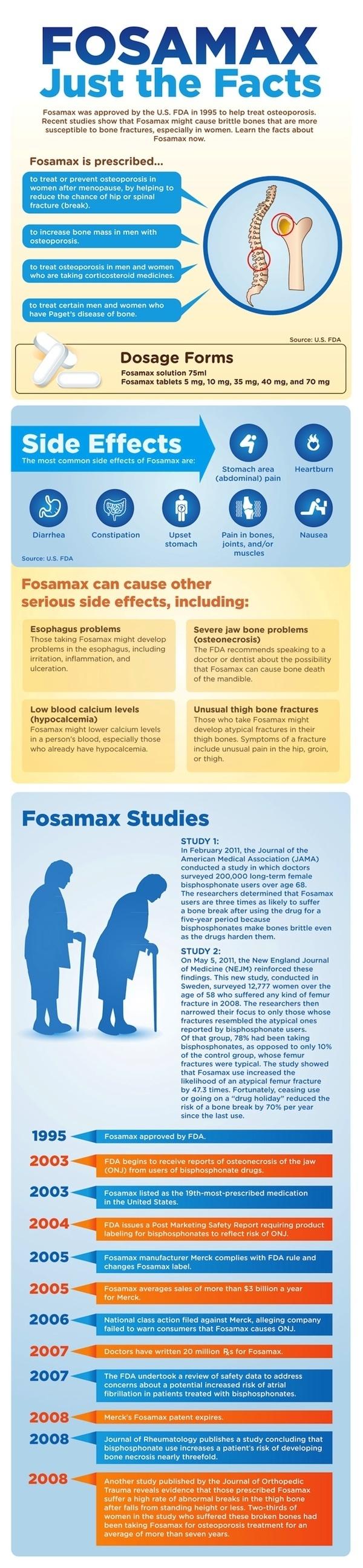 Fosamax Effectiveness Osteoporosis