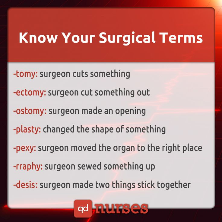 -tomy = surgeon cuts something -ectomy = surgeon cut something out -ostomy = surgeon made an opening -plasty = changed the shape of something -pexy = surgeon moved the organ to the right place -rraphy = surgeon sewed something up -desis = surgeon made two things stick together