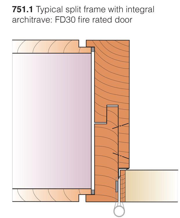 Image result for door frame detail