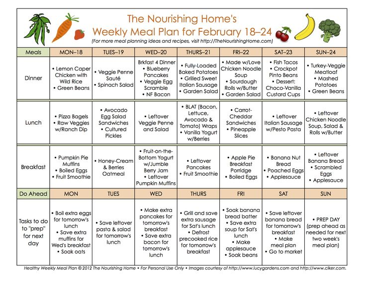 65 best Meal Planning images on Pinterest Meals, Calendar and - meal plans