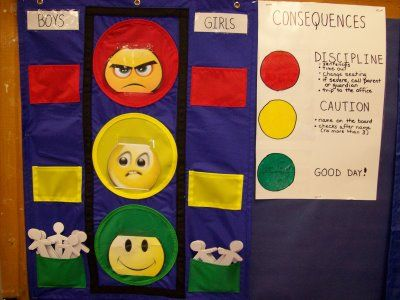 Traffic Light Discipline Chart I Ve Also Seen This Done