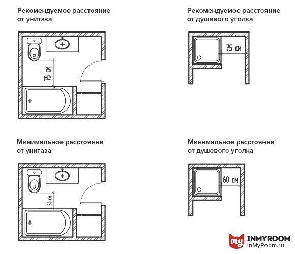 Даже маленькая квартира будет комфортной, если продумана ее эргономика. Расставить мебель в гостиной, выбрать удобный кухонный гарнитур и кровать с нашим гидом это легко сделать самостоятельно...