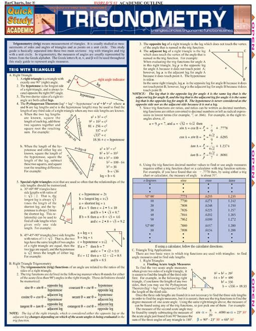 The basic principles of trigonometry are covered in this colorful 4-page guide.