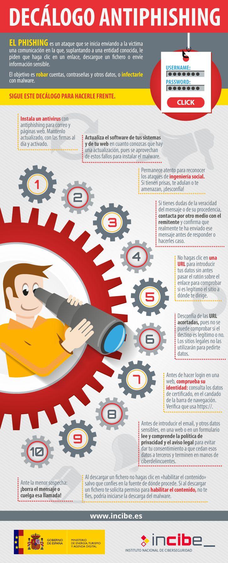 #Infografía - Decálogo anti #phishing