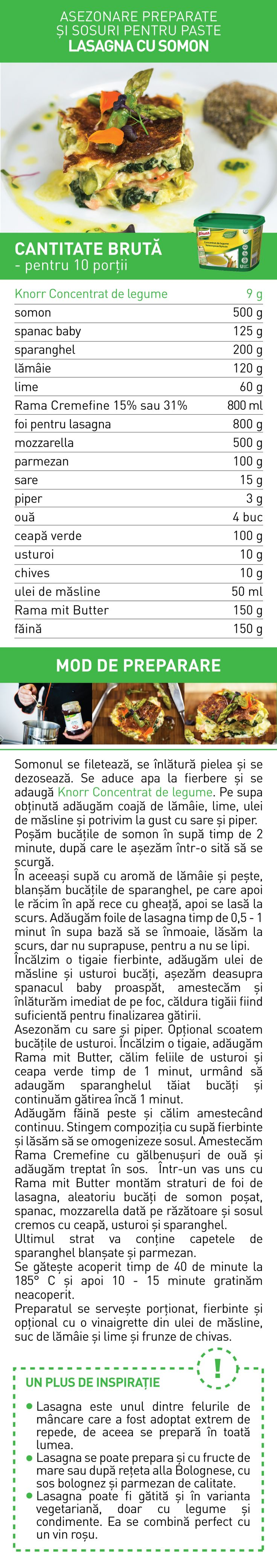Asezonare preparate si sosuri pentru paste (II) - RETETE