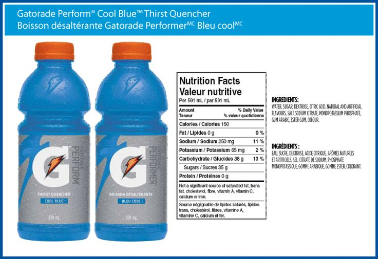 Gatorade and Powerade Healthy or Destructive? (And What