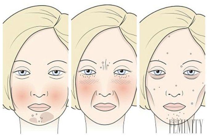 Takto sa mení vaša tvár v závislosti od životosprávy