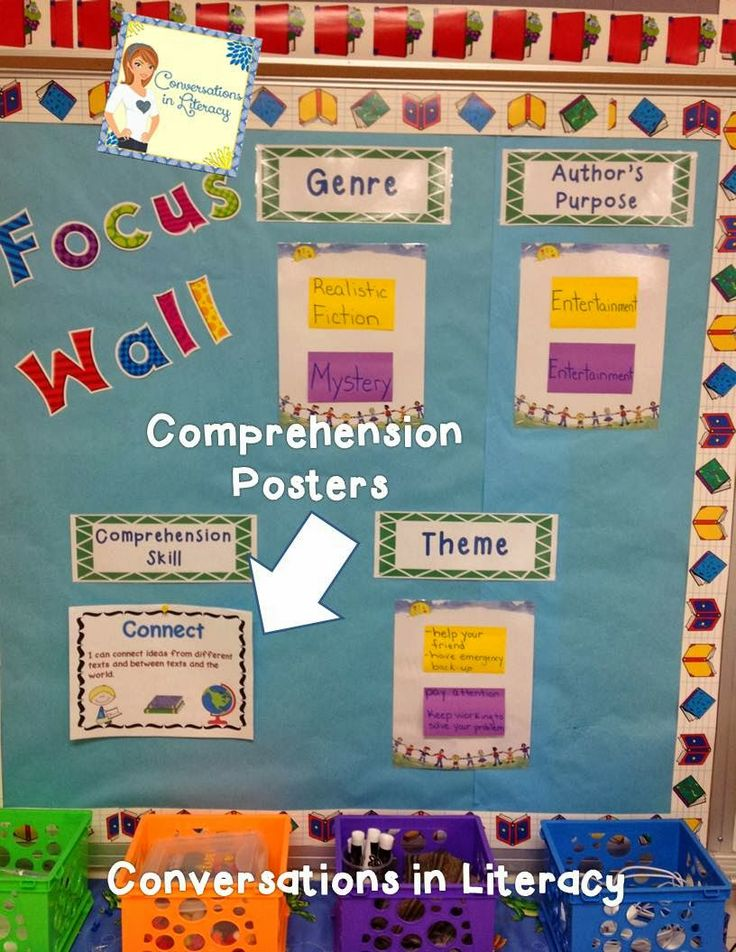 Cover comprehension skills by using a focus wall and Comprehension Posters