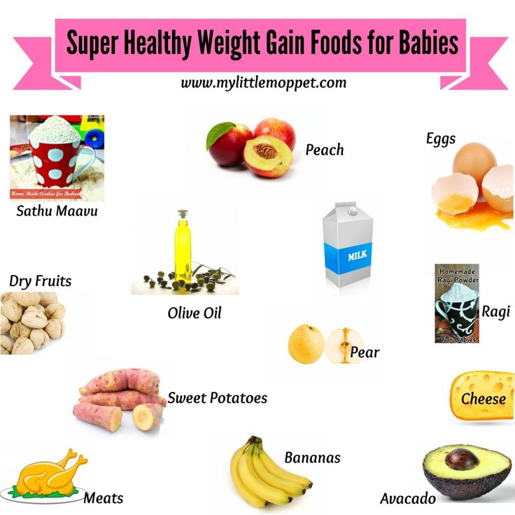 Top 20 Super healthy weight gain foods for babies & Kids | My Little Moppet