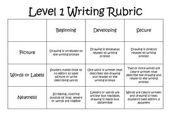 basic writing rubric Teach 21 writing rubrics the office of assessment and accountability and the  office of instruction led a team of west virginia content specialists to complete.