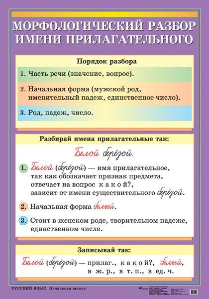 Морфологический разбор имени прилагательного - Наглядные и раздаточные материалы…