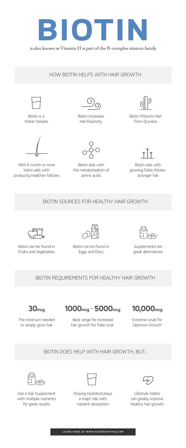 Biotin and Hair Growth - How Biotin helps with healthy hair growth | Hairgrowthhq.com