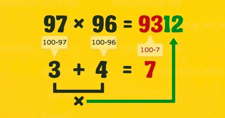 It's not entirely your fault ifyou're terrible atmath— maybe you just didn't know the tricks tomake any math problem apiece ofcake! Well, now youdo, because Bright Side has brought you alist ofsimple math tricks.Multiplying large numbers inyour headLearning the nine times tableThe butterfl