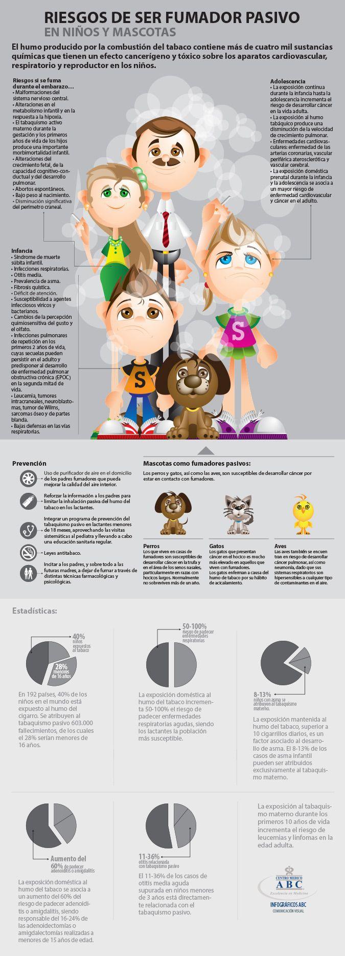 Riesgos de ser fumador pasivo en niños y mascotas