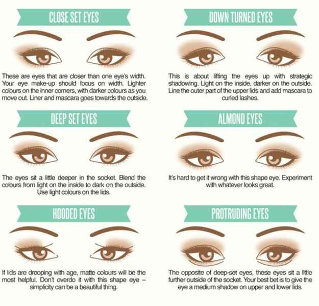 21 Beauty Tricks For Makeup Addicts In Training ...