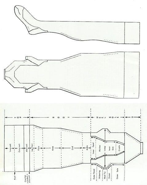 Making Fully-Fashioned Stockings | Foundations Revealed