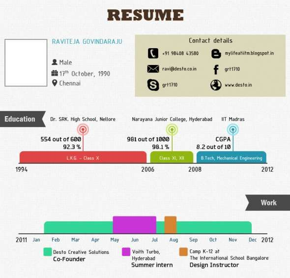 69 best Visual Resumes images on Pinterest Resume, Visual resume - indeed post resume