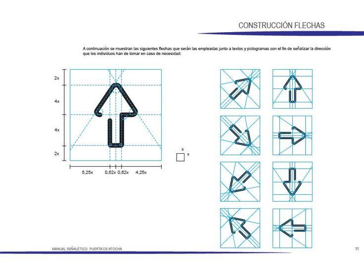 Pictogramas manual señalético