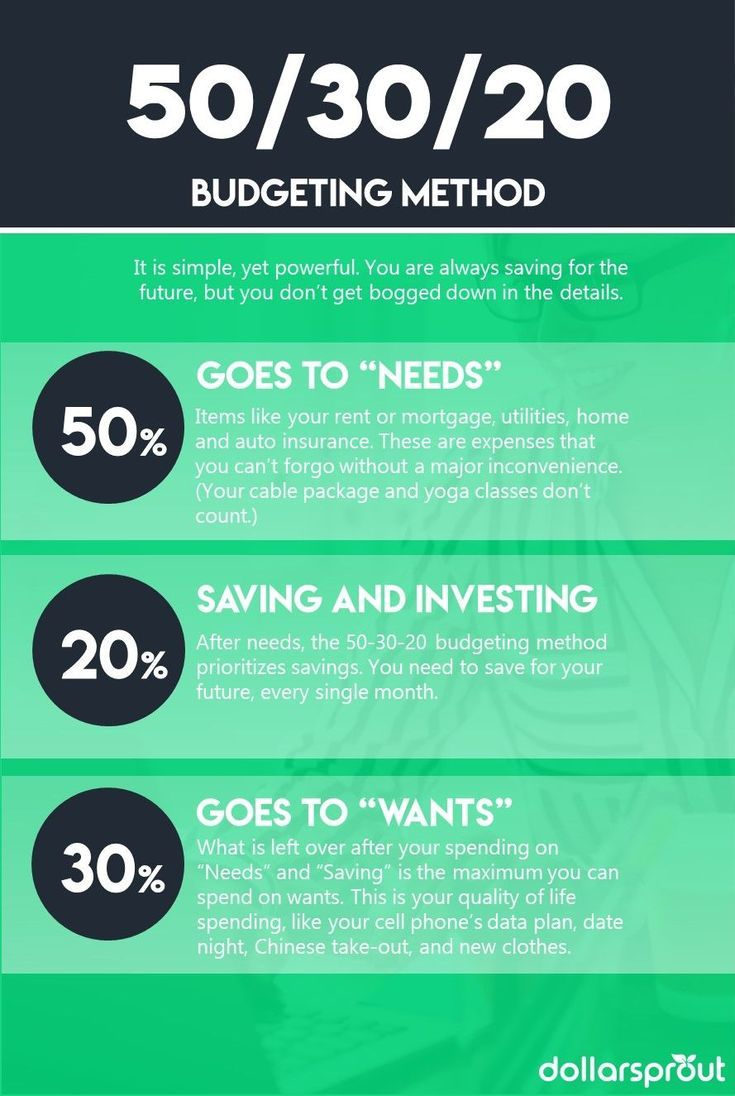 How To Make A Budget In 7 Easy Steps Budgeting Finances