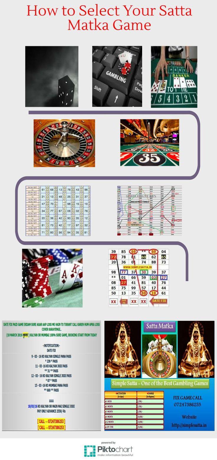Here we provide kalyan single jodi and kalyan jodi tricks also and many time we are provide kalyan jodi chart in matka game by matka king and satta batta satta batta king satta batta chart sattabatta.