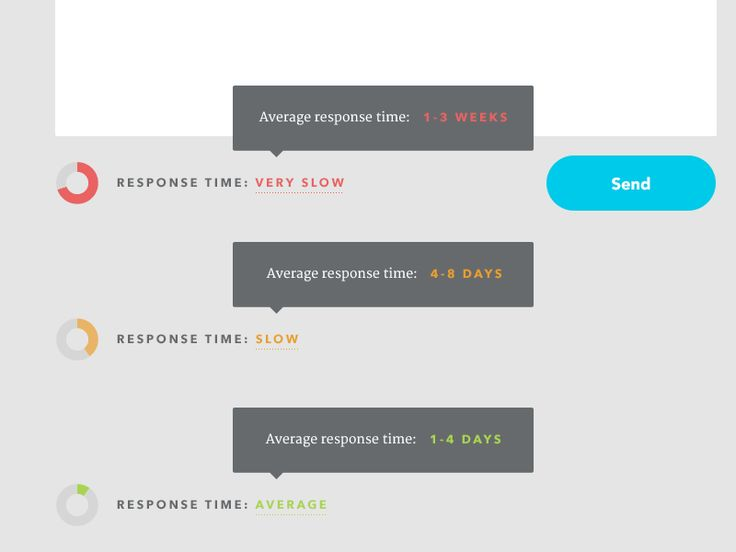 Not something new, but thought I would share it. This is something we implemented on my website to show the response time and be accurate. Well, the context changed a bit, but still the same idea. ...