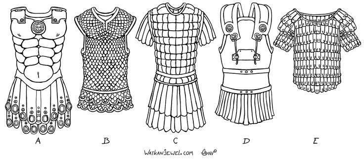 Ancient armour: A: Kuras, B: scalemail (Lorica squamata), C: Gambeson (subarmalis), D: linothorax, E: Lamellar. Niels Vergouwen, watkanjewel.com