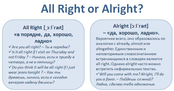 Правильное употребление и значение слов All Right or alright