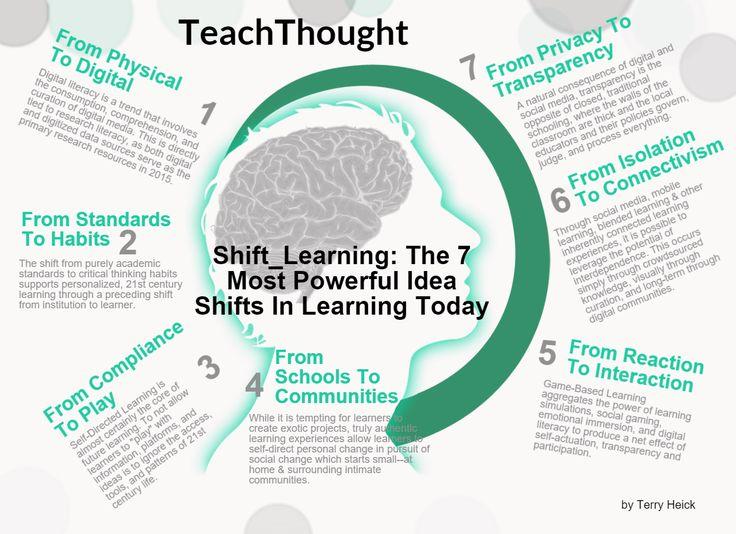 Learning Shifts-fi-1