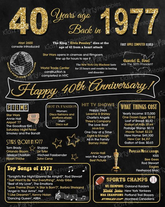 40th Anniversary Gift INSTANT DOWNLOAD 40th Wedding
