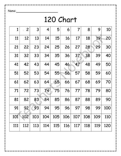 17 Best Images About Math120 Chart On Pinterest Skip to Pin on