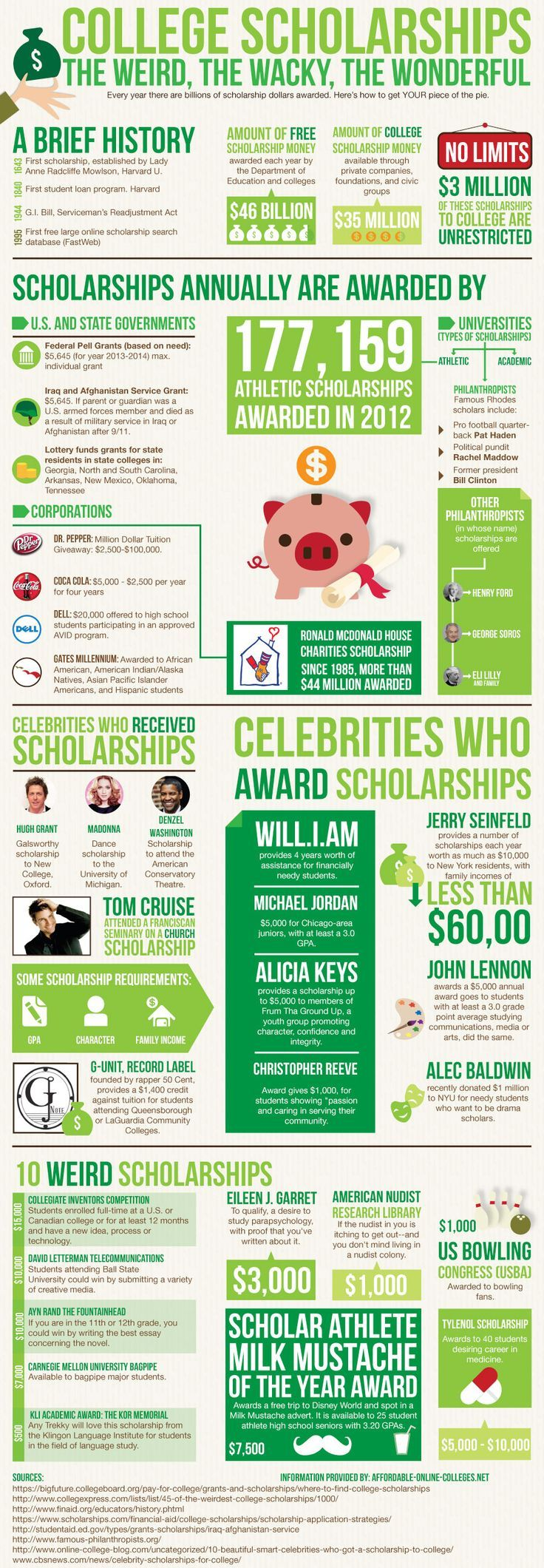 College Scholarships: The weird, the wacky, the wonderful. Check out this infographic and find more college scholarships!