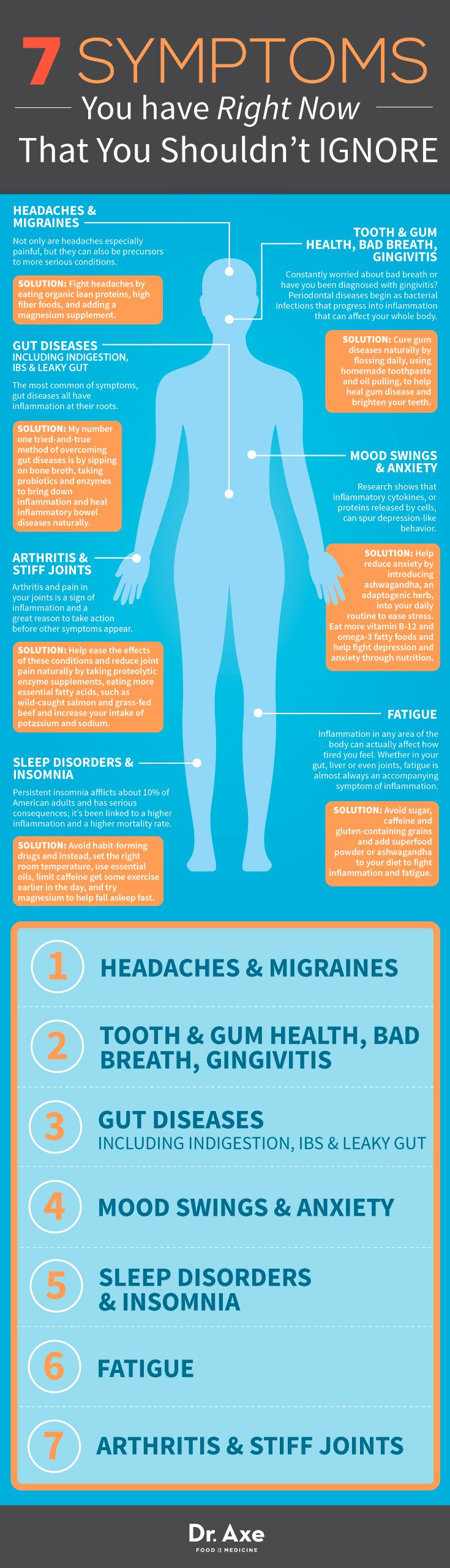 Symptoms you have right now that you should NOT ignore... http://www.draxe.com #health #holistic #natural
