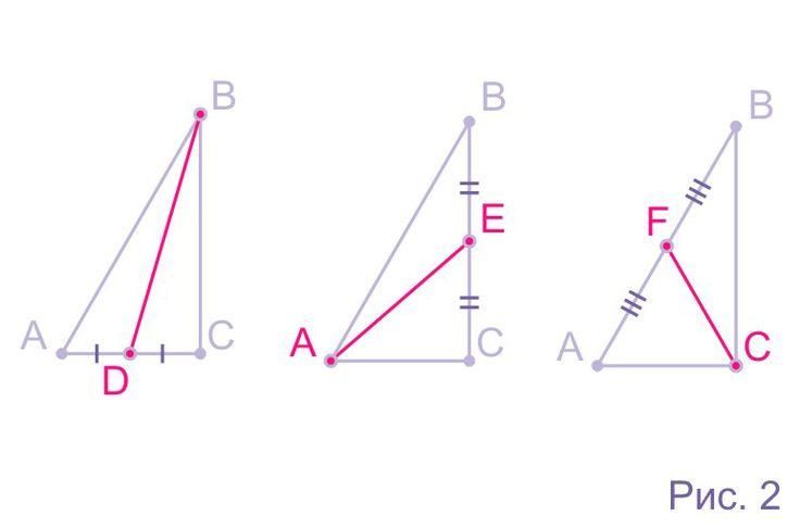 Медианы прямоугольного треугольника