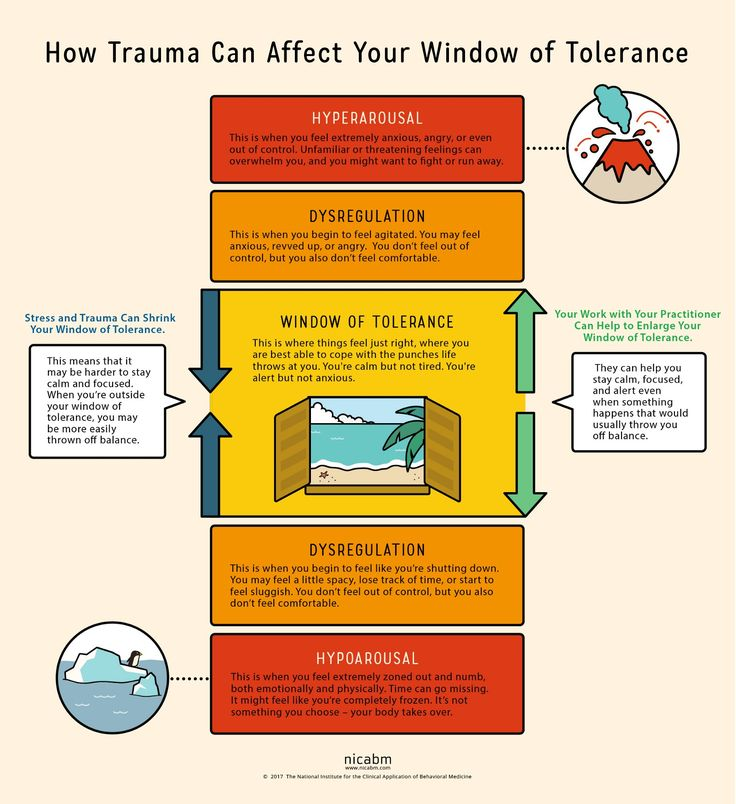essay instructions how trauma can affect Psychological trauma can leave you struggling with upsetting emotions, memories, and anxiety that won't go away traumatic experiences often involve a threat to life or safety, but any situation that leaves you feeling overwhelmed and isolated can be traumatic, even if it doesn't involve physical harm.