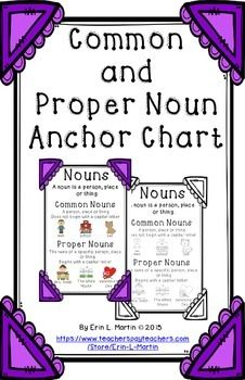 This 11 x 17 inch anchor chart introduces and reinforces common and proper nouns. Examples are listed for each type of noun.Includes color and black and white posters.For further savings, please see my Common and Proper Noun Bundle!*Please remember to rate my product*