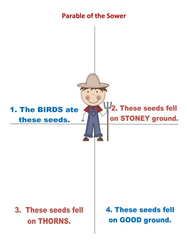 Parable of the sower explained for children