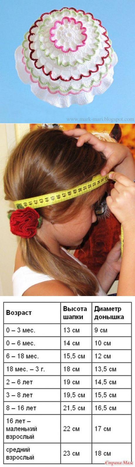 Как правильно определить размеры для вязания детской шапочки. Полезные советы | razpetelka.ru