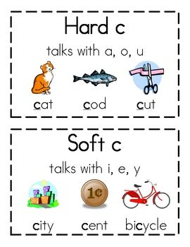 These are two posters highlighting what vowels make g and c soft and hard. It's a great tool to use when teaching or keep as a reference.