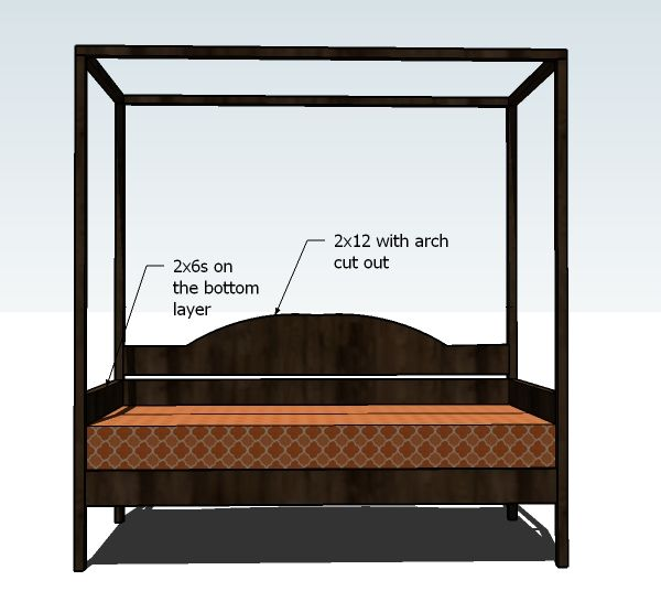 Ana White | Build a Outdoor Daybed with Canopy | Free and Easy DIY Project and  sc 1 st  Pinterest & 37 best The Bishopu0027s Fainting Couch - ie. DIY an or daybed ...