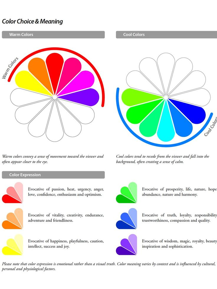 color wheel project Browse color wheel resources on teachers pay teachers, a marketplace trusted by millions of teachers for original educational resources.