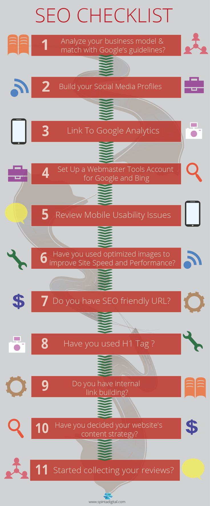Top 11 SEO Checklist For Your Brand
