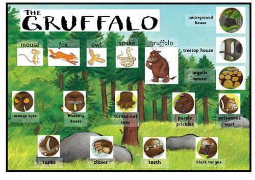 The Gruffalo word mat.pdf