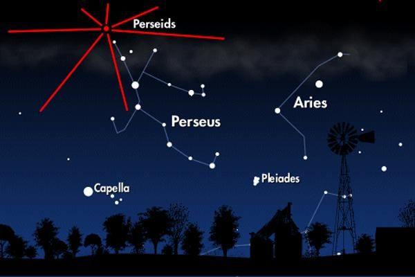 The Perseid meteor shower in a August is a must see.