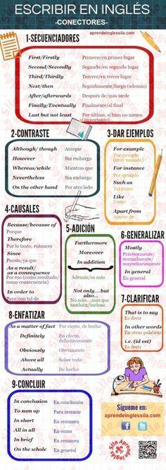 conectores en inglés en PDF ✿ Spanish Learning/ Teaching Spanish / Spanish…