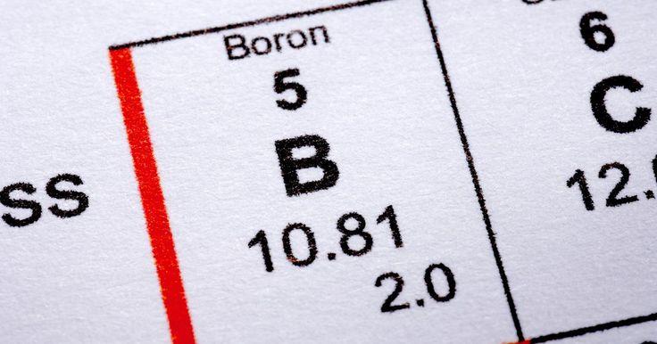 """O que é o borato em pó?. O borato em pó é um composto de boro, o ácido bórico, em forma de sal. É conhecido também com os nomes """"borax"""" e """"borato de sódio"""". Existem muitos compostos com o elemento boro, chamados coletivamente """"boratos"""", mas a forma mais comum, o borato de sódio, possui o nome químico """"tetraborato de sódio deca-hidratado""""."""