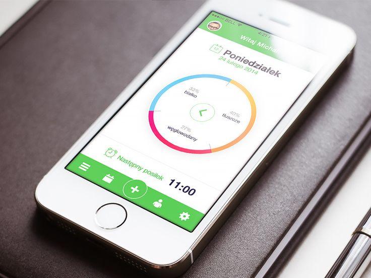 Dietician app